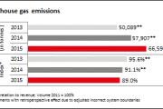 Treibhausgas-Emissionen_EN