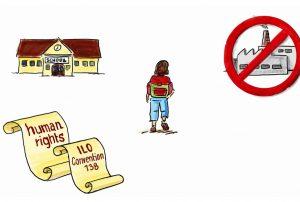 Raising Awareness: The World Day Against Child Labor