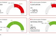 Dashboard_HR-Ziele_DE