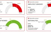 Dashboard_HR-Ziele_EN