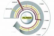 Palfinger_Lubricants_KeyVisual_Reduziert_RZ